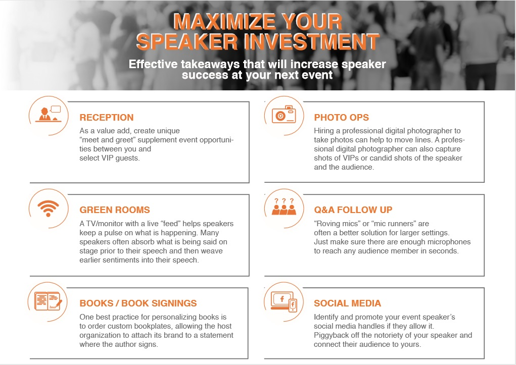 Maximize Your Speaker Investment